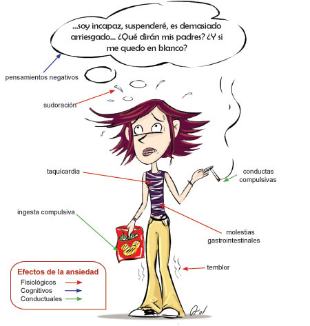 web-ansiedad4-es