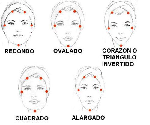 Gafas de sol una montura para cada tipo de cara bellezapura for Tipos cara