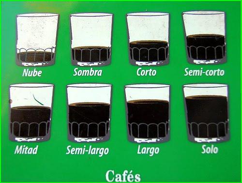cafés-medidas
