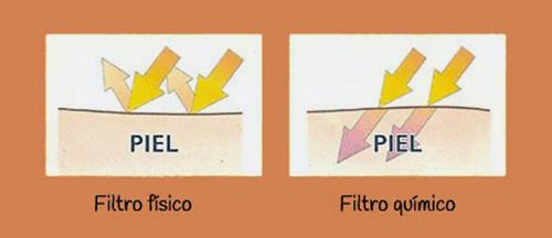 Filtros-fisicos-y-quimicos