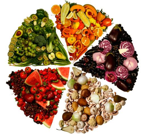 colores-alimentos-vegetales-frutas
