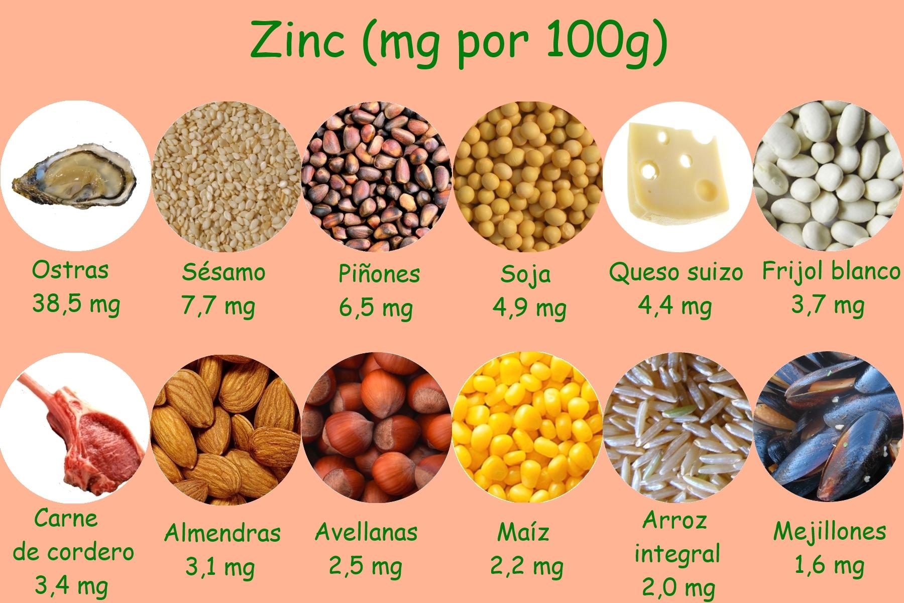 Contra los resfriados zinc bellezapura for Comidas con d