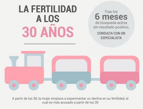 l.la-fertilidad-segun-tu-edad-cuanto-te-costara-quedarte-embarazada_1434964755 (1)