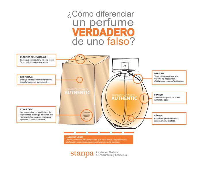 stanpa-perfumes-falsos