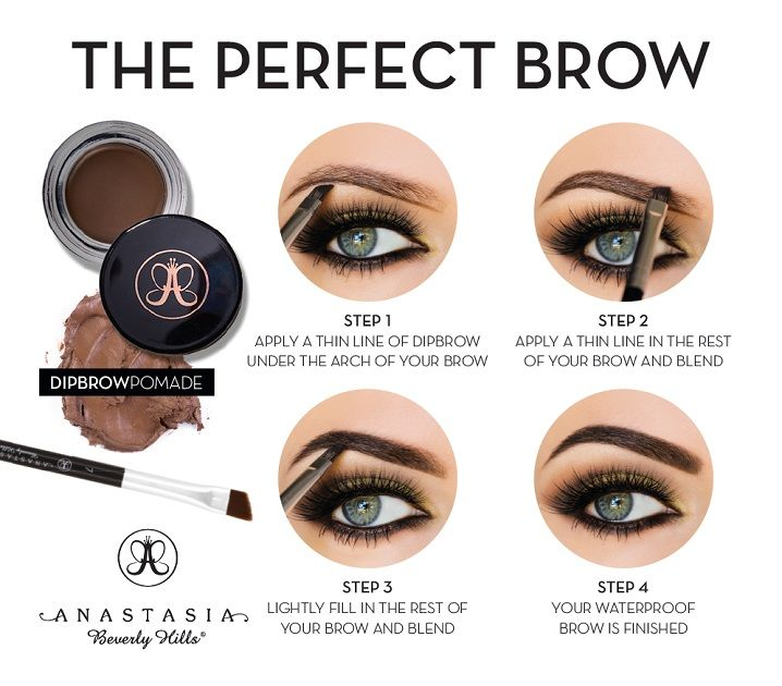 Anastasia Beverly Hills Perfect Brow