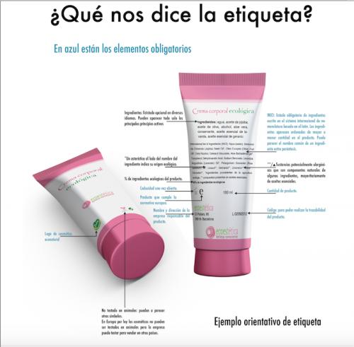 Etiquetas de los cosméticos