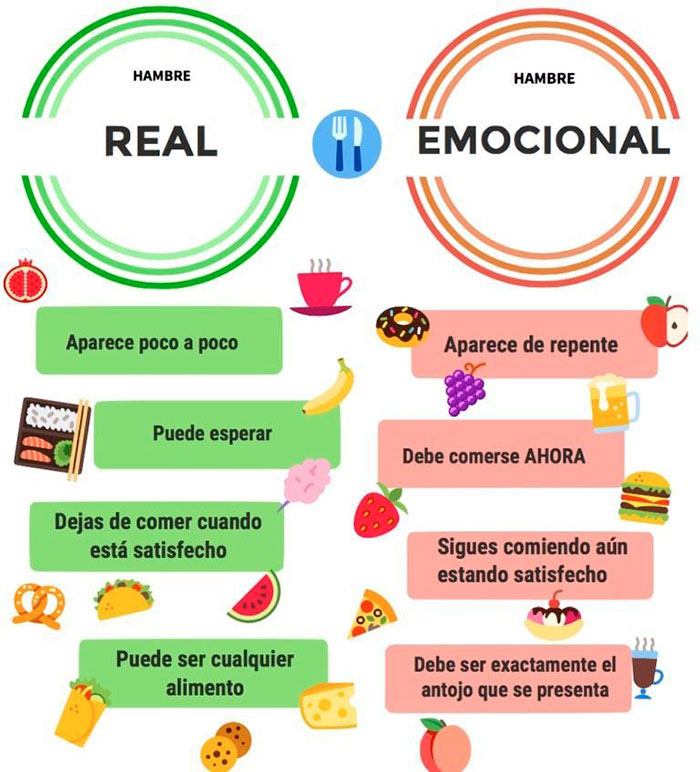 hambre-emocional-2