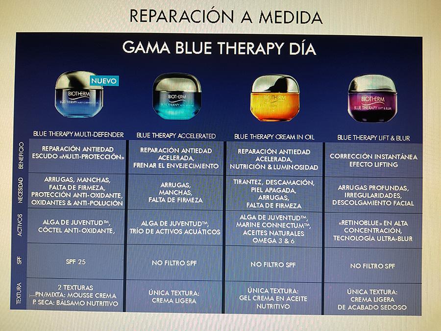 Gama Blue Therapy Biotherm Antiedad